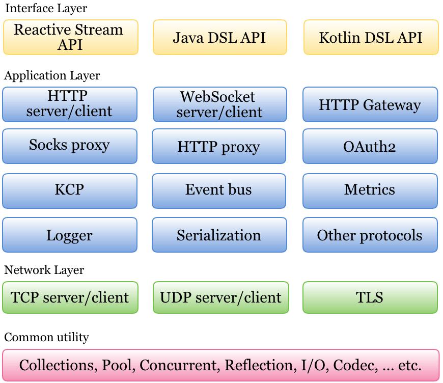 Firefly Framework